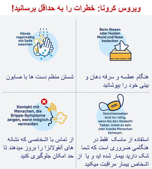 Informationen zur Hygiene zum Schutz vor dem Coronavirus auf Dari/Farsi